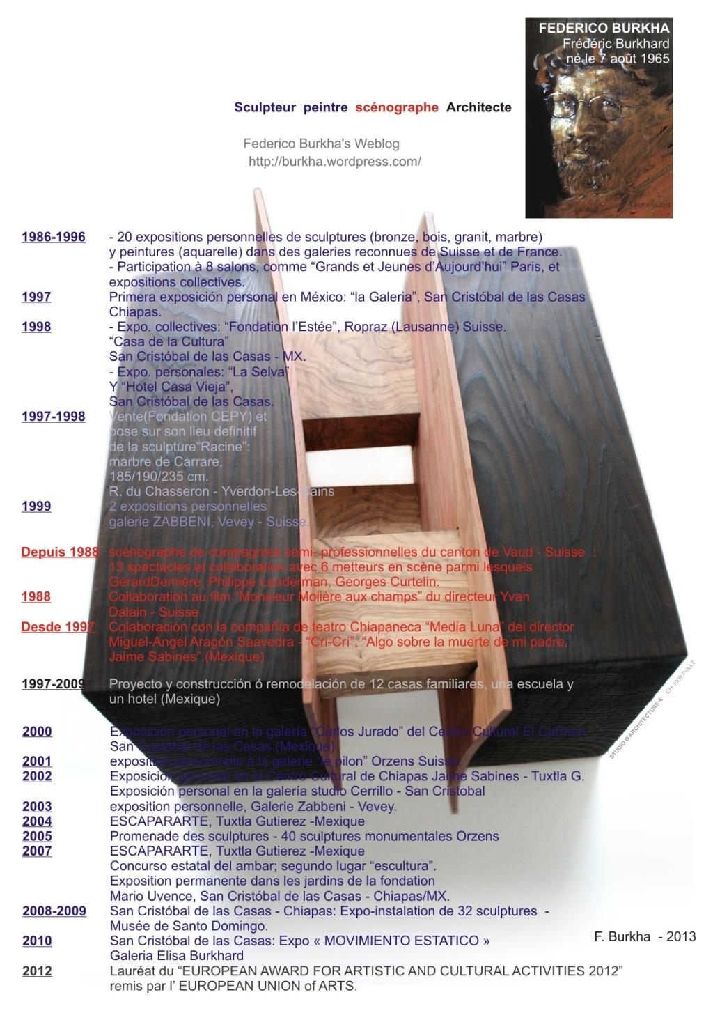 Curriculum Vitae de Frédéric Burkhard dit Federico Burkha